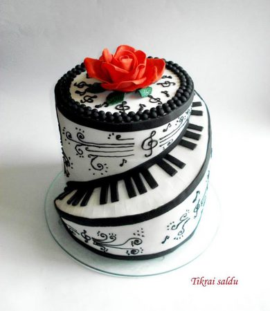 بالصور صور كعكة عيد ميلاد , صور تورتات جميله 5859 5