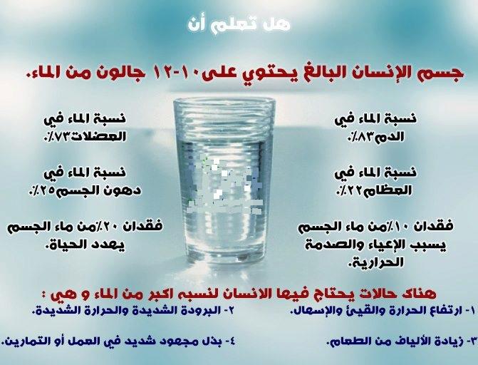 بالصور كل يوم معلومه طبيه , معلومات طبيه مهمه لصحتك عن فوائد الماء للجسم 5272 3
