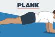 بالصور تمرين البلانك , كيفية اداء تمارين البلانك لتقوية عضلات البطن 5700 1 110x75