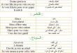 بالصور تعلم اللغة الفرنسية , تعليم الفرنسية بكل سهولة 3057 1 110x75