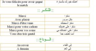 بالصور تعلم اللغة الفرنسية , تعليم الفرنسية بكل سهولة 3057 1 310x165