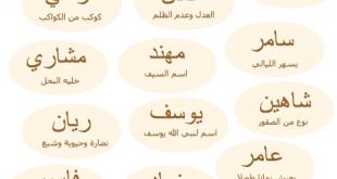 اسماء اولاد حديثه , اجدد اسماء ولاد جميلة ومعانيها 2019