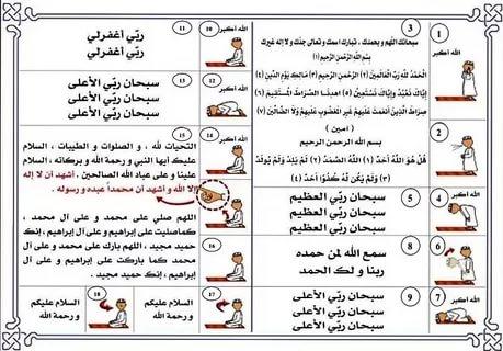 كيفية اداء الصلاة طريقة لاداء الصلاة بطريقة صحيحة رمزيات