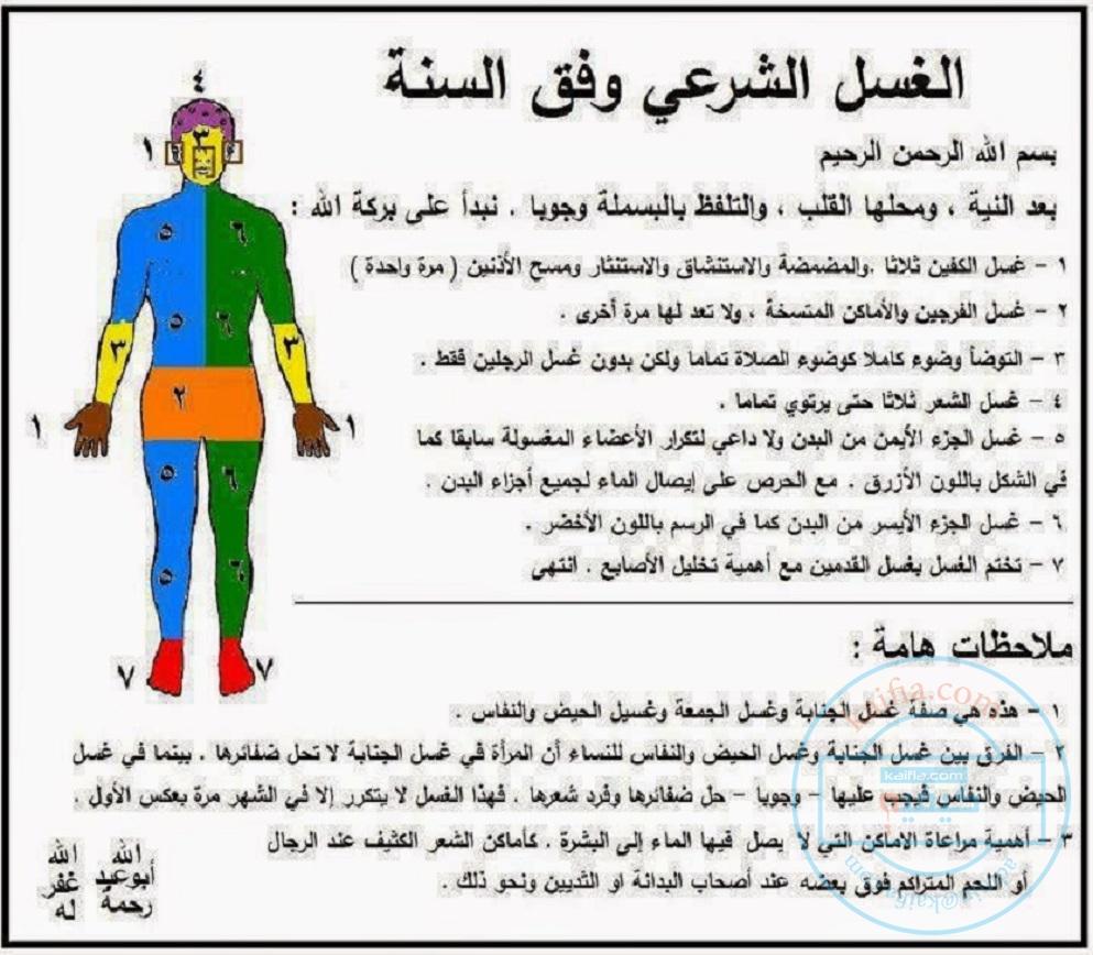صورة الغسل الصحيح من الجنابه او الحيض , الغسل في الاسلام