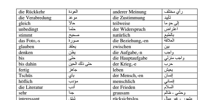بالصور معاني كلمات عربي انجليزي , كلمات انجليزية مترجمة الى العربية 12783 1