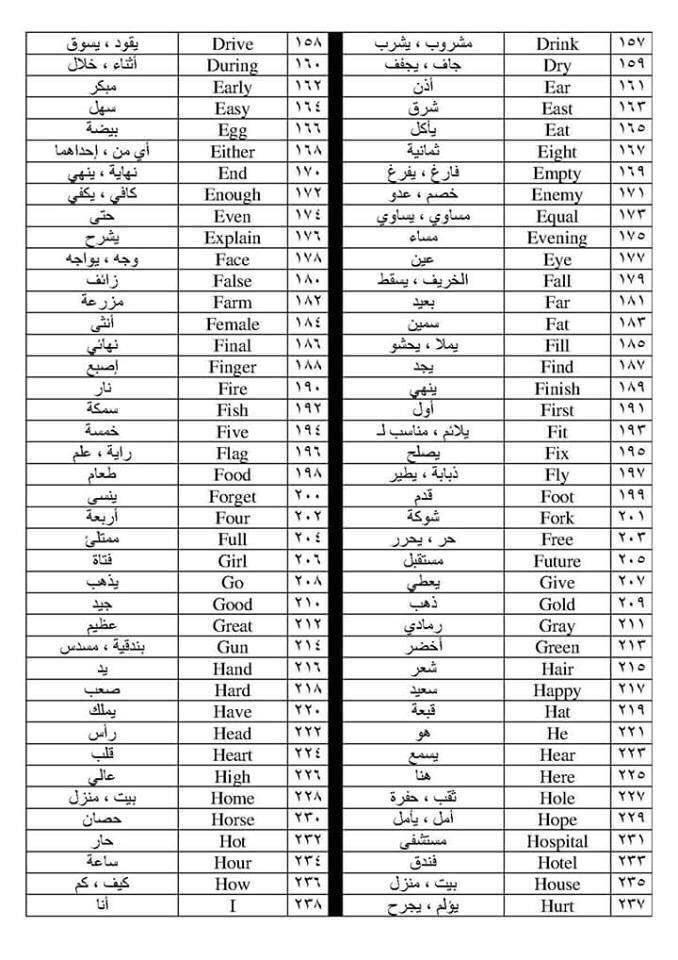بالصور معاني كلمات عربي انجليزي , كلمات انجليزية مترجمة الى العربية 12783 5