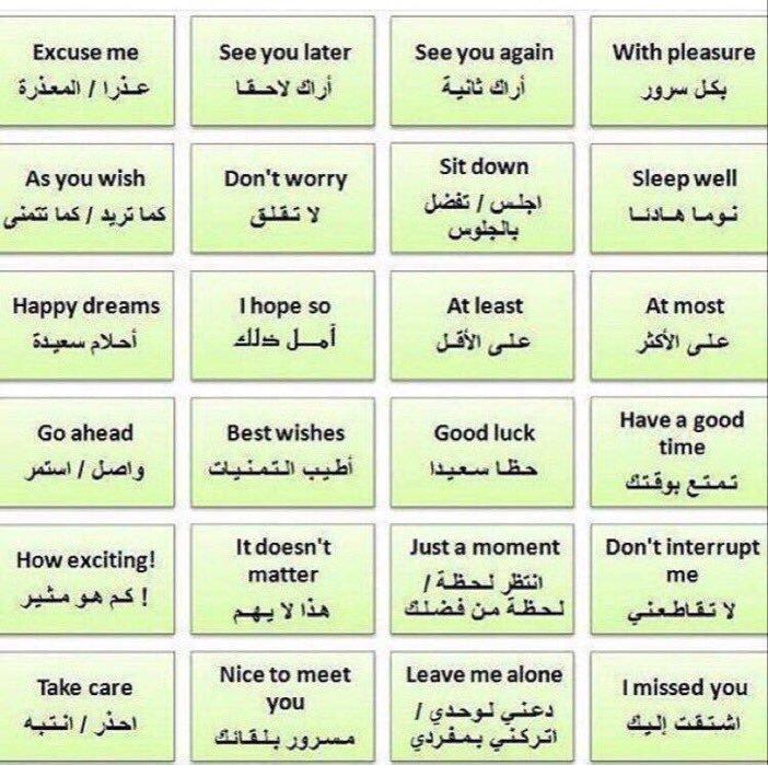 بالصور معاني كلمات عربي انجليزي , كلمات انجليزية مترجمة الى العربية 12783 8