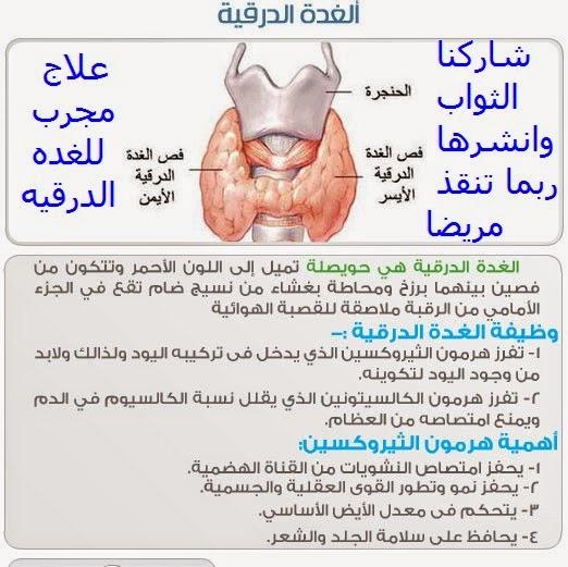 صور اعراض قصورر الغدة الدرقية , علاج فرط نشاط الغدة الدرقية