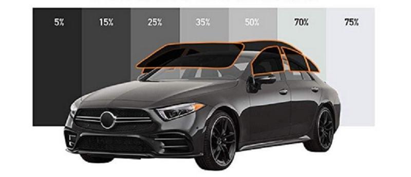 صورة درجات تظليل السيارات , افضل درجه لتظليل السيارات