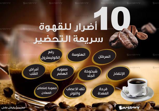 صورة معقول الافراط فيها يسبب كل هذه المشاكل ,اضرار القهوة 6599 1